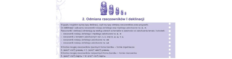 Wot grammatika Repetytorium gramatyczne z języka rosyjskiego z ćwiczeniami  + CD